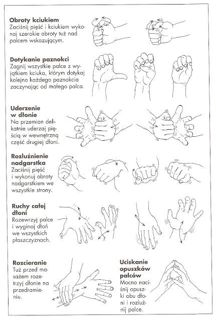 nauka języka migowego